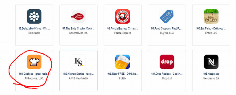 数据运营丨干货!谁是垂直类App推广的救命稻草?