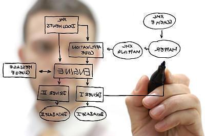 小程序丨APICloud专注APP定制平台,优势彰显、加密有方
