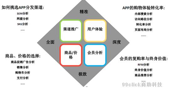 app的盈利模式分析【相关词_抖音app盈利模式分析】