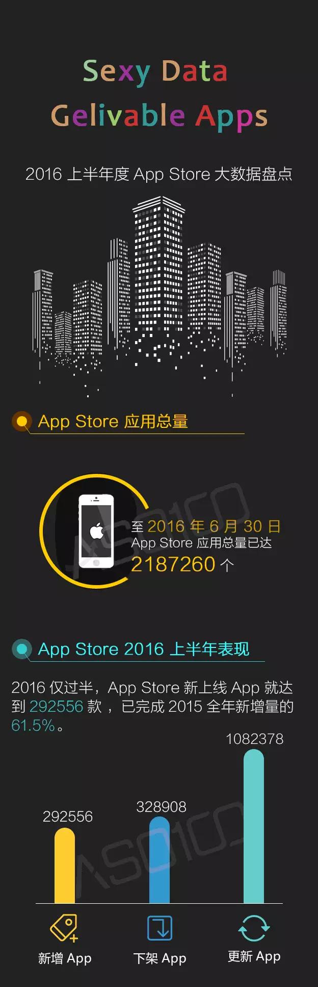 七麦科技CEO徐欢:关于App运营推广你不知道的事