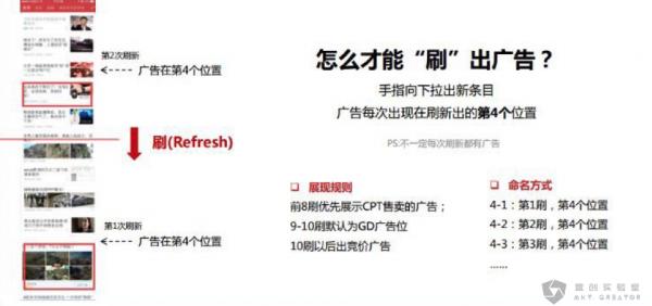 知乎、头条、网易云音乐21个红利尚存的营销细节