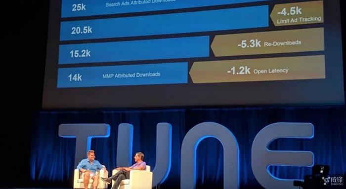 苹果副总裁谈App Store指标和搜索广告