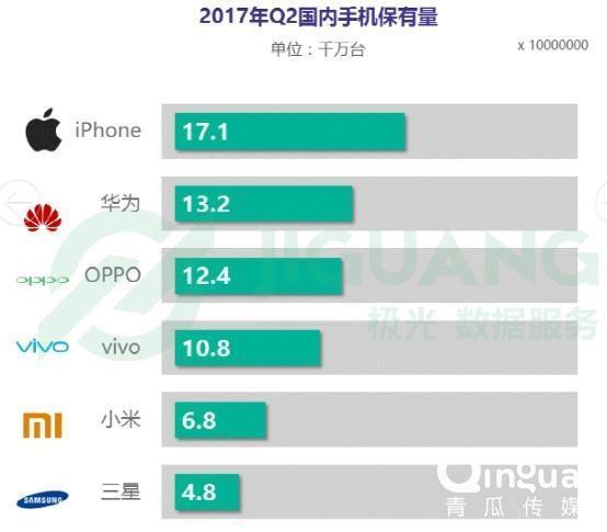 APP推广必看:《国内手机市场年中大盘点》精简版,看点有用的!