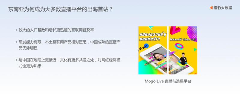 中国App出海的三大规律和最具代表的五大垂直品类