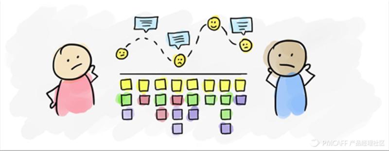 用户体验地图和服务蓝图的区别(译文)