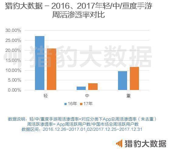 """2017手游年度大逃杀:吃鸡不是""""王者""""的专利"""