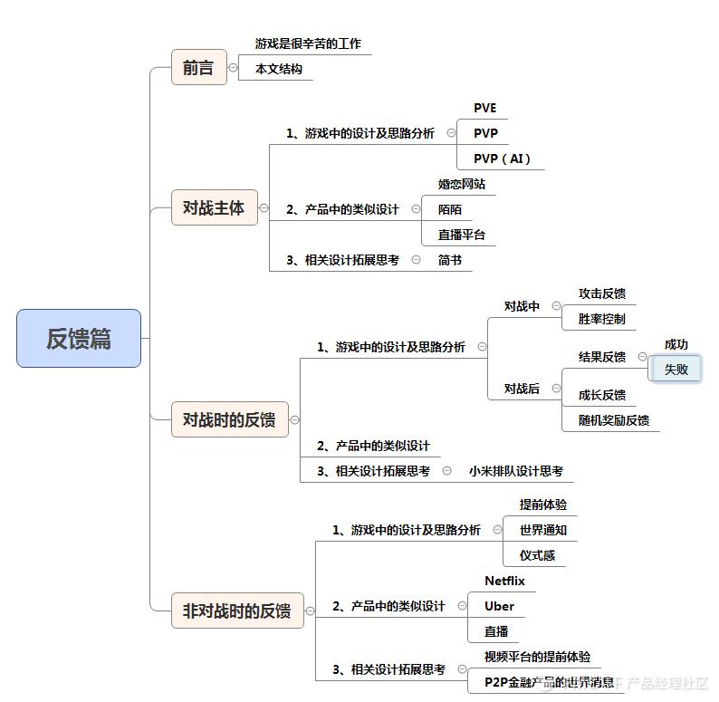 行文结构图如下所示: 1,游戏中的设计及思路分析 (1)pve