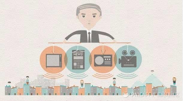 从心理学实验到互联网产品设计03:环境控制你的行为
