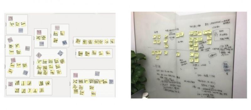 系统性寻找产品突破口:产品规划和概念设计实战解析