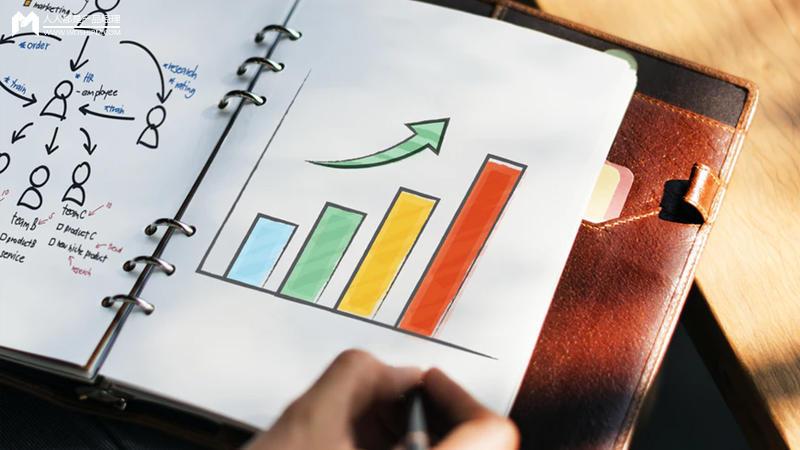 产品与用户增长