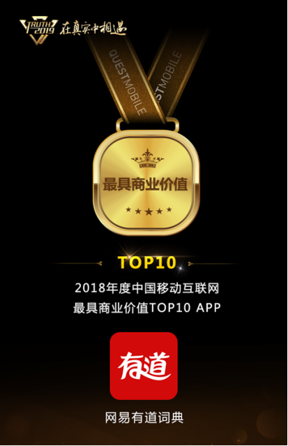 QuestMobile年度榜单发布:网易有道词典斩获用户规模No.1APP和最具商业价值APP