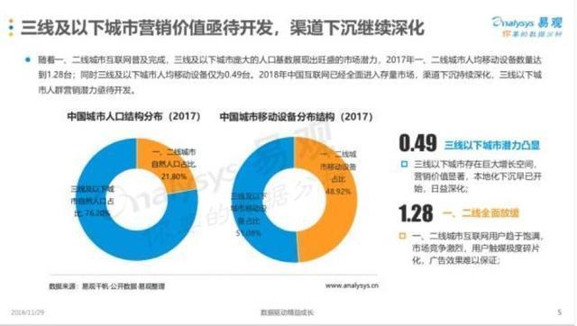 从百度App的跨年夜看2019年中国互联网的四个重要趋势