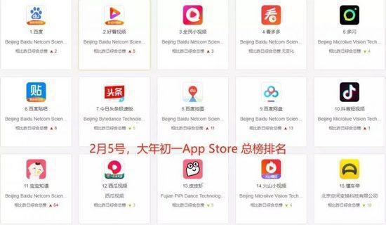 波波:2019年App推广之ASO领域展望