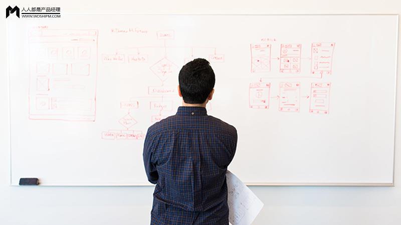 结构化思维   那些优秀的产品经理是如何解决复杂问题的?