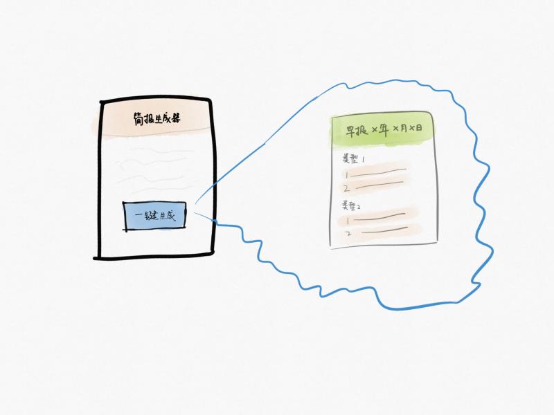 一个项目带你走进产品经理的世界(2):需求分析
