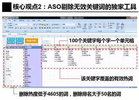 ASO推广从选词到覆盖到优化,教你如何蹭量!