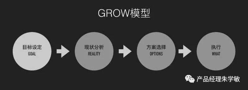 拼团、砍价、分销|用户要增长,裂变和转化才是关键