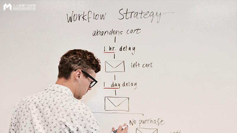 策略产品系列(1):定义篇