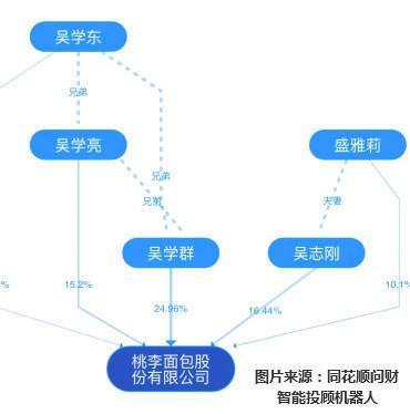 AI产品经理必修课:知识图谱的入门与应用