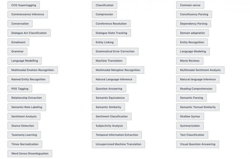 AI产品经理必修课:NLP技术原理与应用