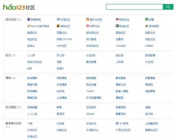 15个活动推广最常用的线上渠道(建议收藏)