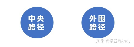 """善用这6种方法,让文案瞬间有""""高级感""""_运营人—从零开始学运营"""