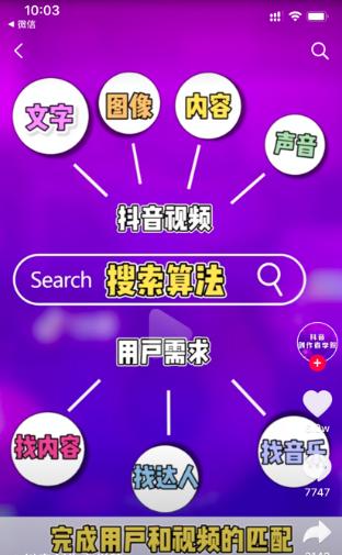 抖音SEO是什么?揭秘抖音搜索算法工作原理和推荐算法