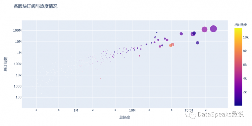 用3万5千个直播间数据,给虎牙直播做运营数据分析