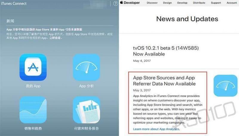 App运营丨苹果 iTC 后台十年首次重大更新,五大数据源监控助力开发者