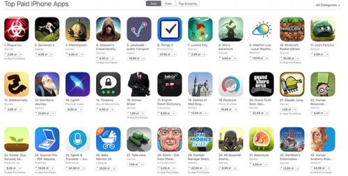 苹果App Store新支持9个国家货币结算 汇率上还有优惠