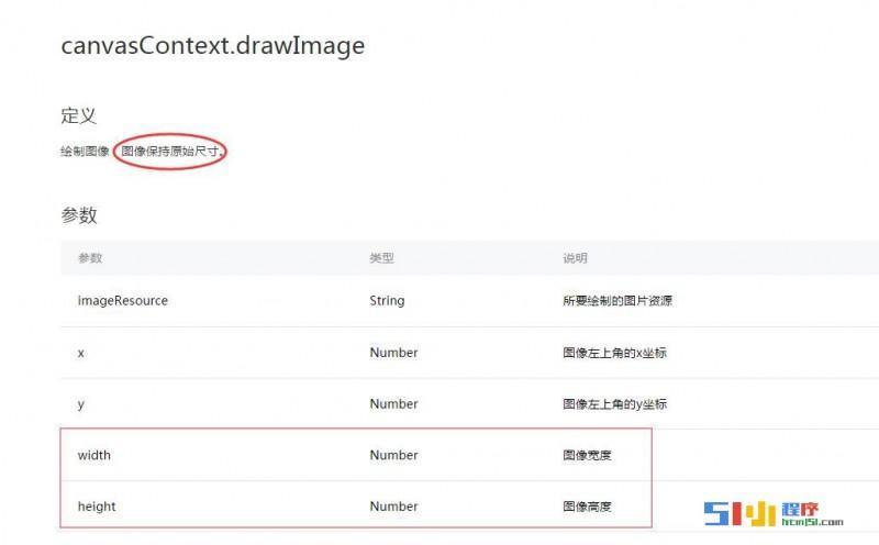 小程序丨canvasContext.drawImage 图片大小问题