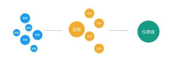设计实战:不同导向型信息架构在产品中的应用