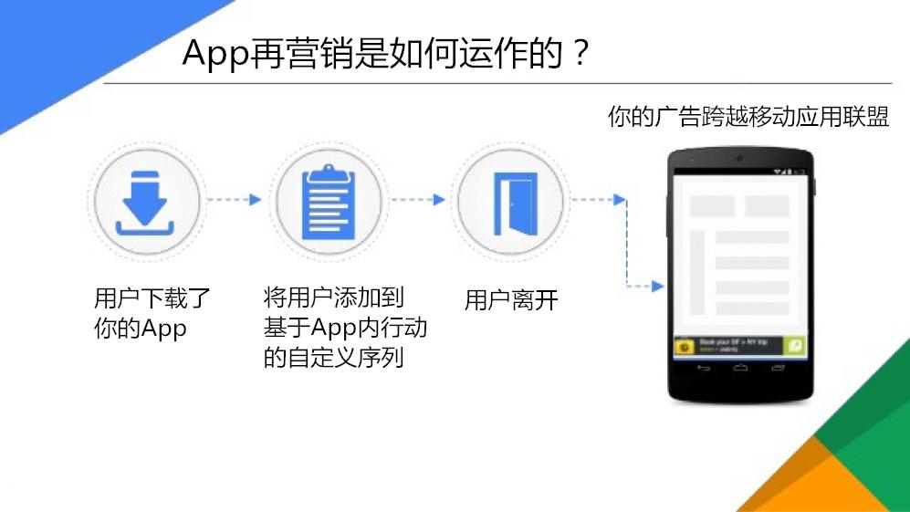 怎么做才能降低APP用户的卸载率?