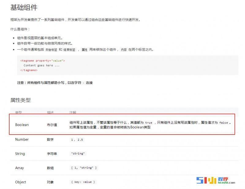 """小程序丨【已解决】scroll-view 的scroll-y=""""false""""不管用"""