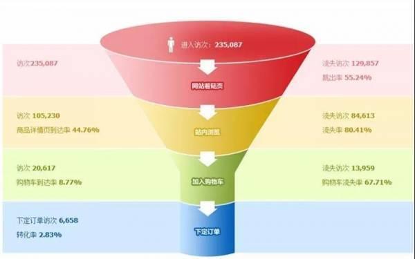 复盘2017「阿里」双十一营销战法