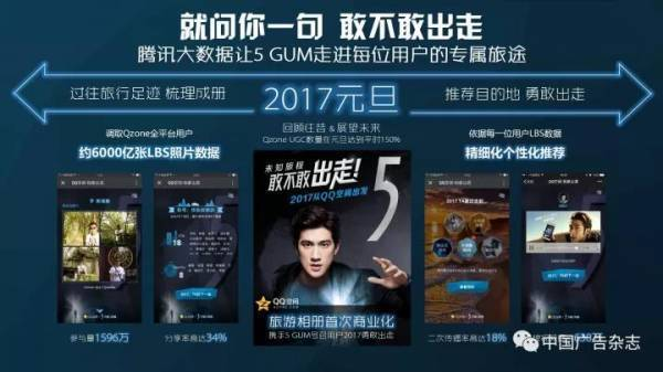"QQ空间产品总监:让跨界营销""潜移默化,润物无声"""