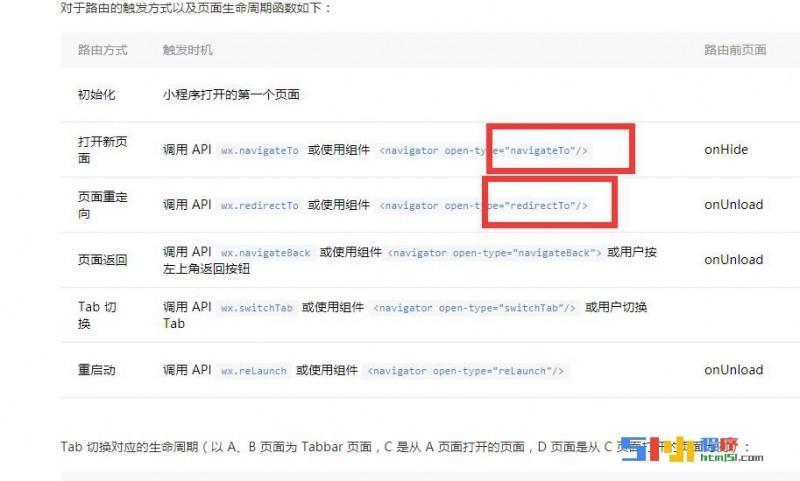 小程序丨【已解决】在线的开发文档有个BUG,官方关注一下。