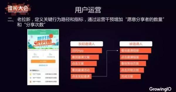 收入利润率国内第一:揭秘春秋航空数据化运营提高直销收入