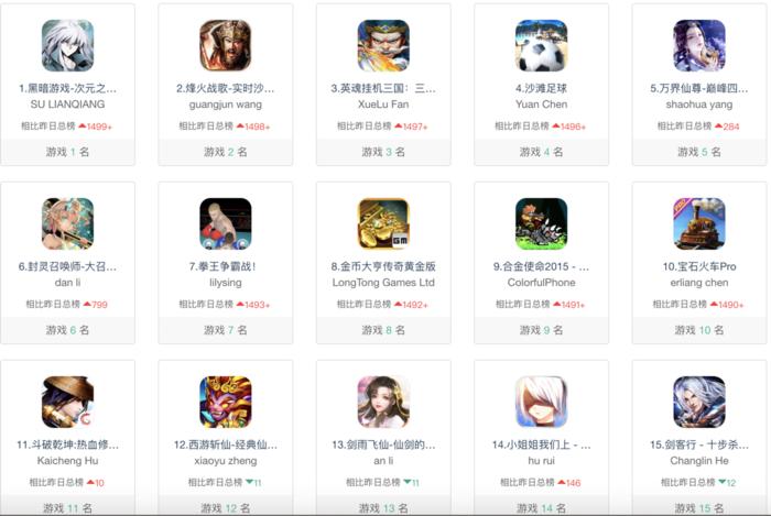 苹果中国Appstore榜单已废,开发者再无公平可言