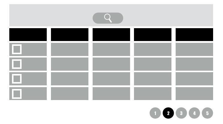 运营类产品经理常用的功能设计方案
