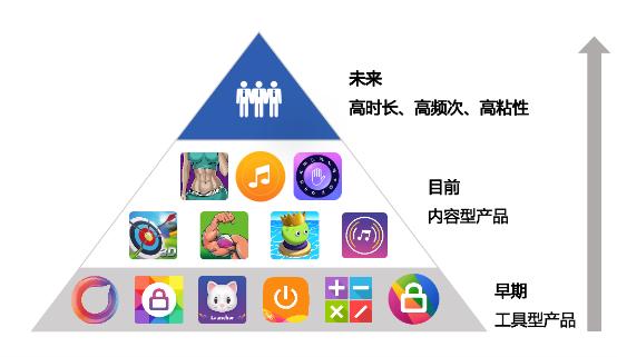 """赤子城升级Solo Cells中台,打造""""超级App工厂"""""""
