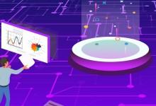4大用户运营体系搭建策略:增长框架+用户建模+场景化分层+数据运营