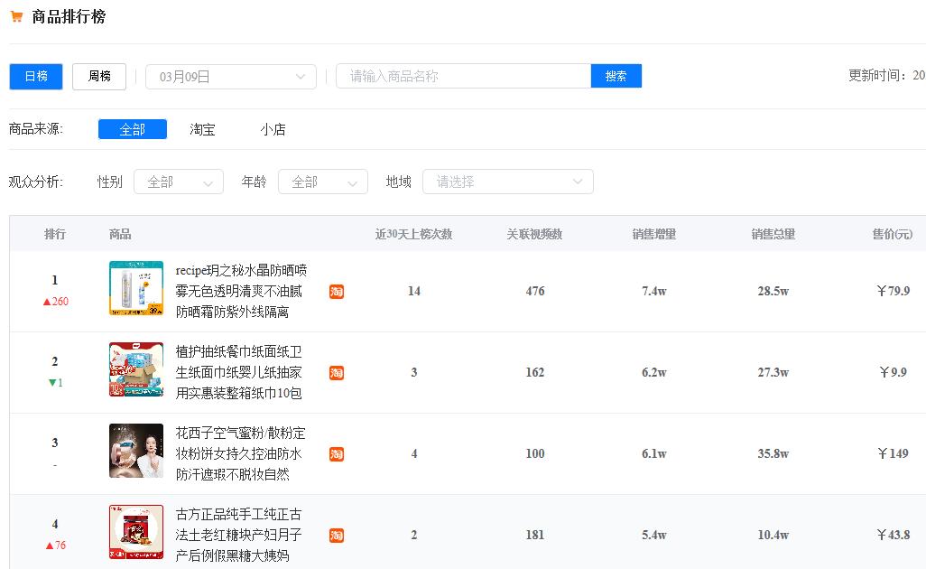 1010商品榜日榜.png